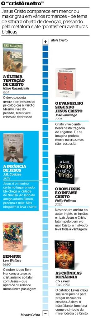 jesus nos dias atuais